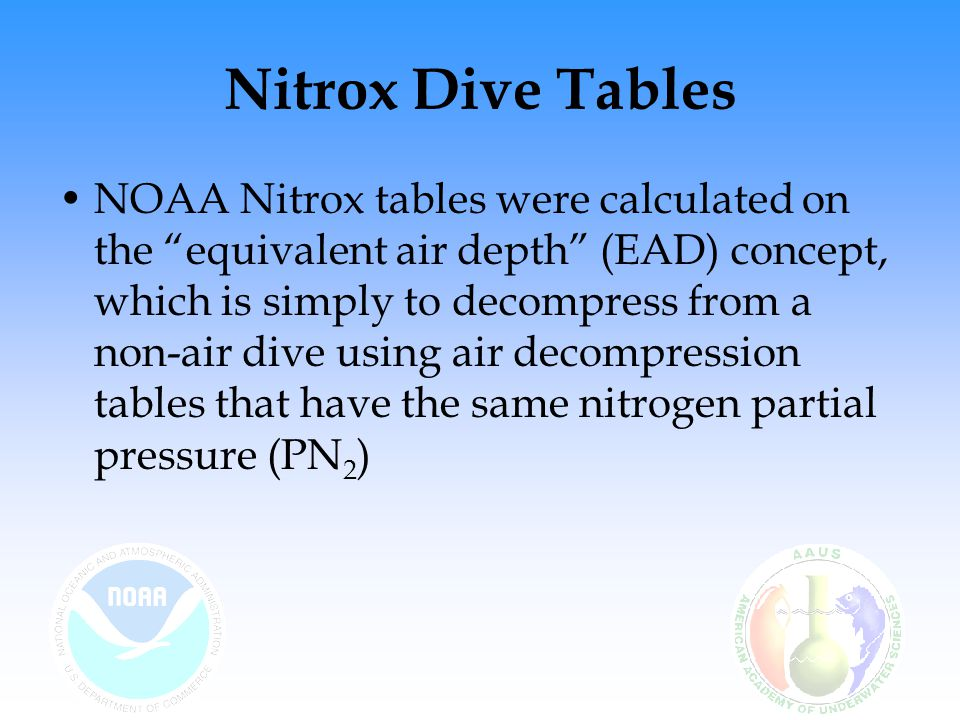 Nitrox Dive Tables