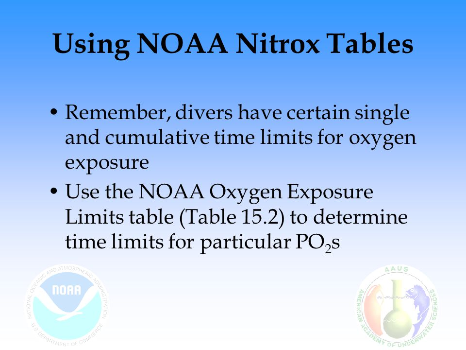 Using NOAA Nitrox Tables