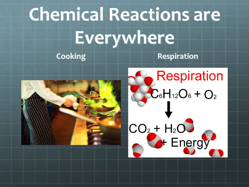 Chemical Reactions are Everywhere