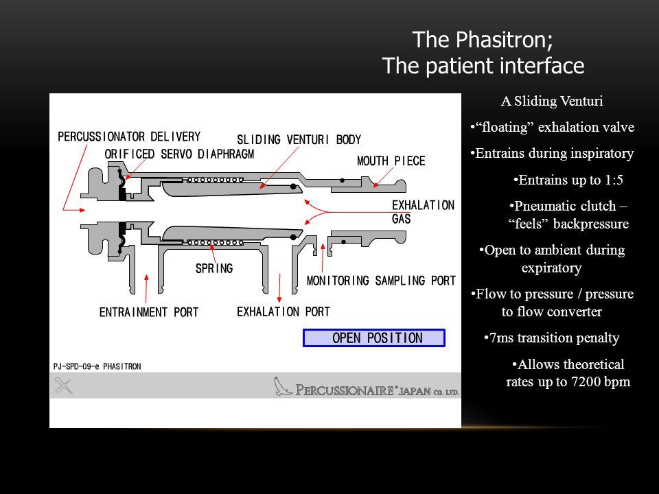 The Phasitron; The patient interface
