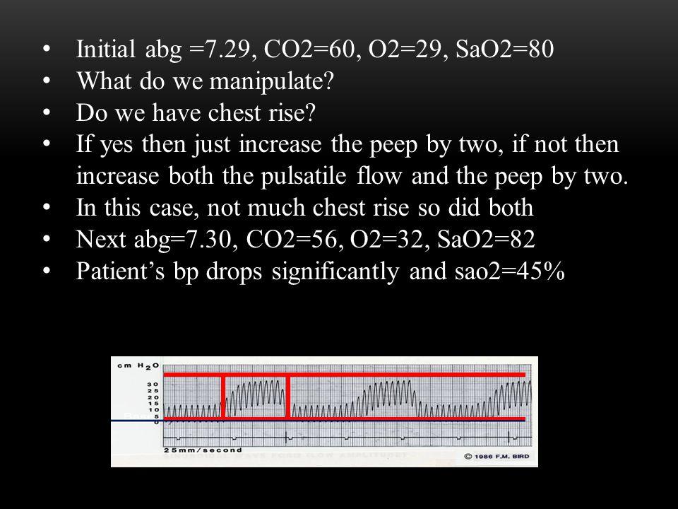Initial abg =7.29, CO2=60, O2=29, SaO2=80