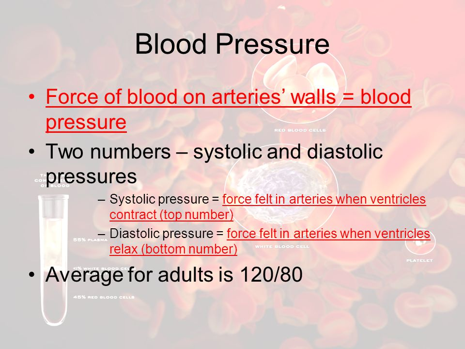 Blood Pressure Force of blood on arteries' walls = blood pressure