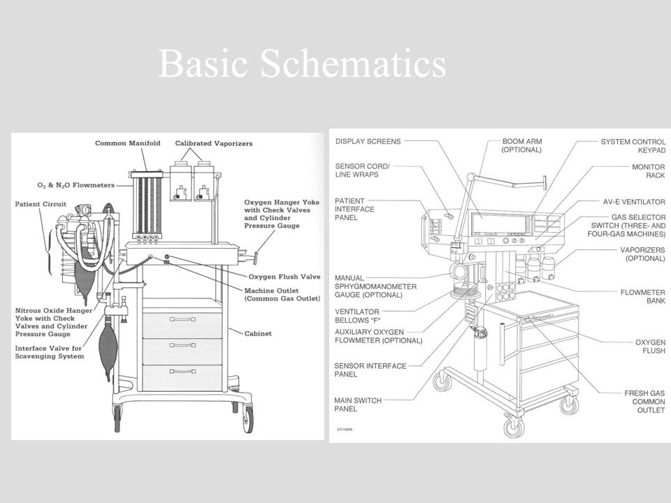 Basic Schematics
