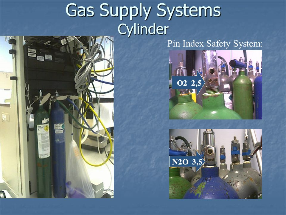 Gas Supply Systems Cylinder