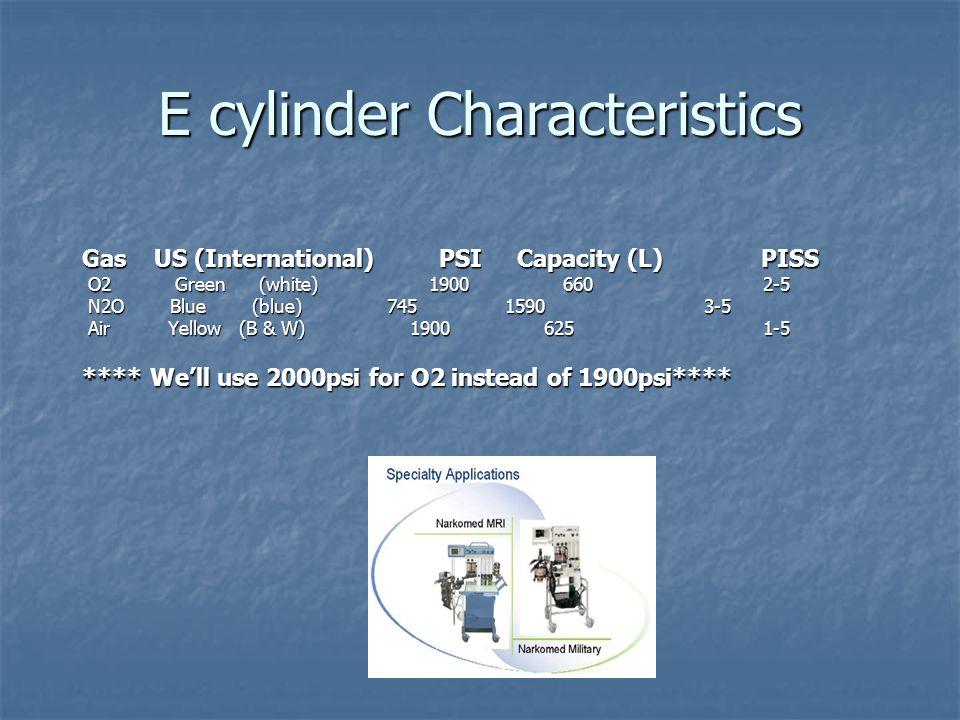 E cylinder Characteristics