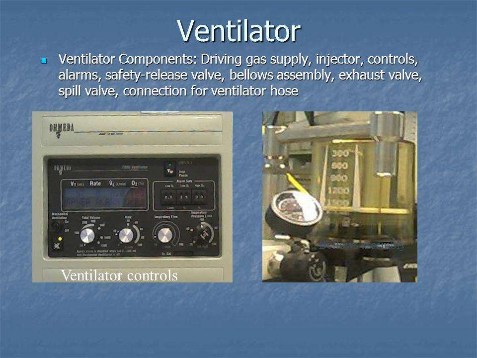 Ventilator Ventilator controls