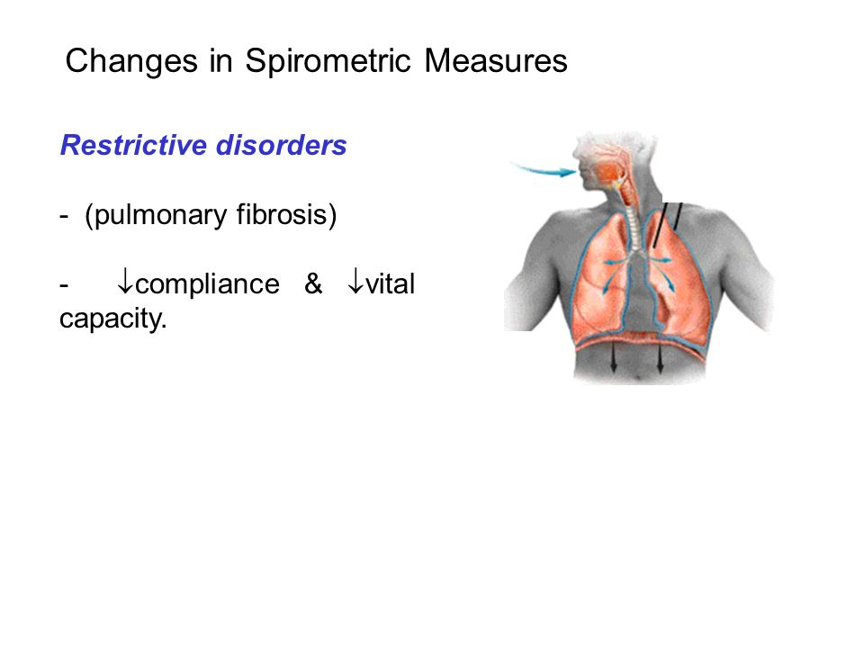 Changes in Spirometric Measures