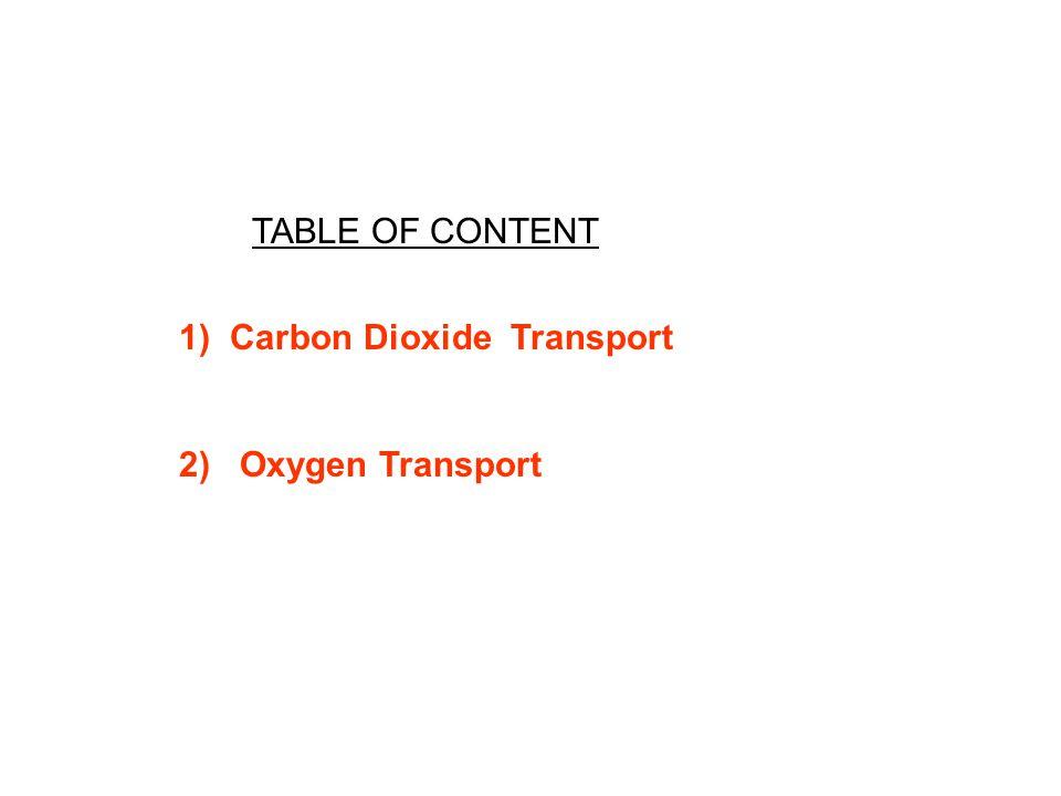 TABLE OF CONTENT 1) Carbon Dioxide Transport 2) Oxygen Transport