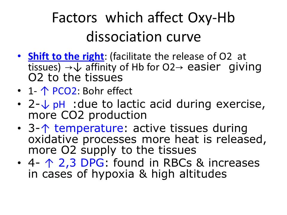Factors which affect Oxy-Hb dissociation curve