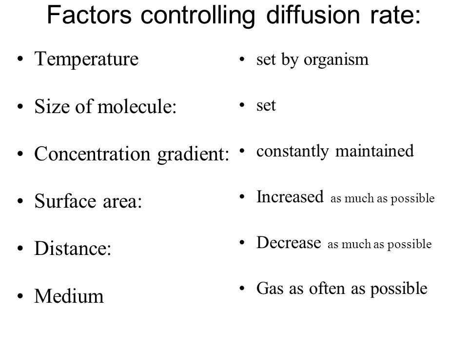 Factors controlling diffusion rate: