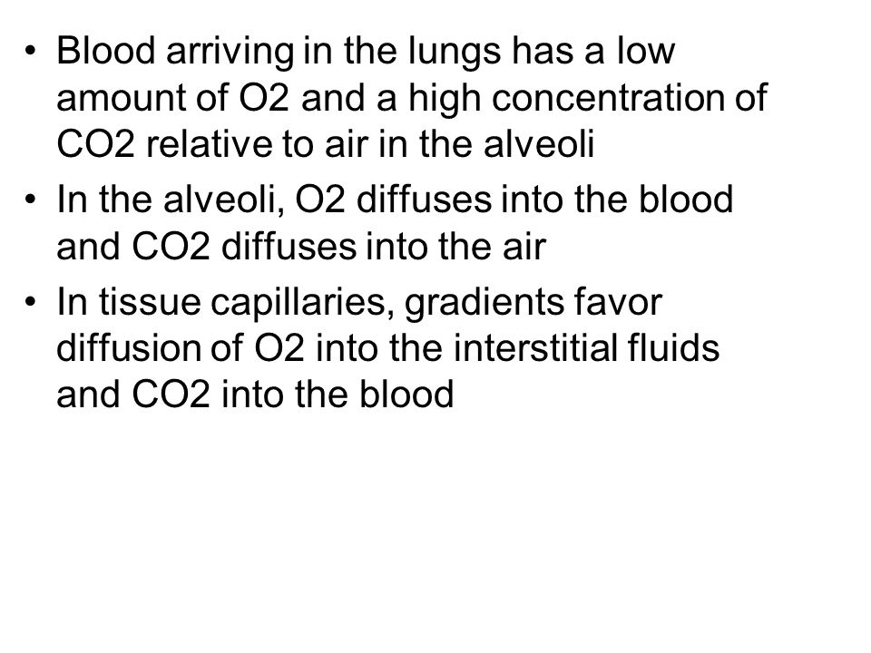 Blood arriving in the lungs has a low amount of O2 and a high concentration of CO2 relative to air in the alveoli