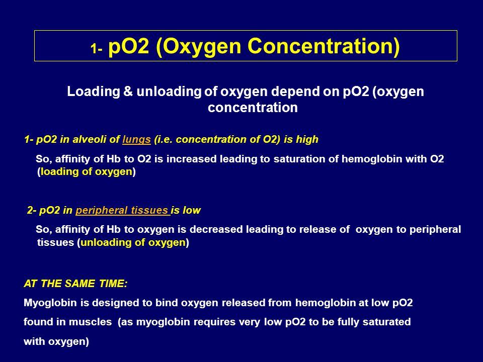 1- pO2 (Oxygen Concentration)