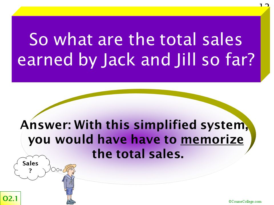 Answer: With this simplified system, you would have have to memorize
