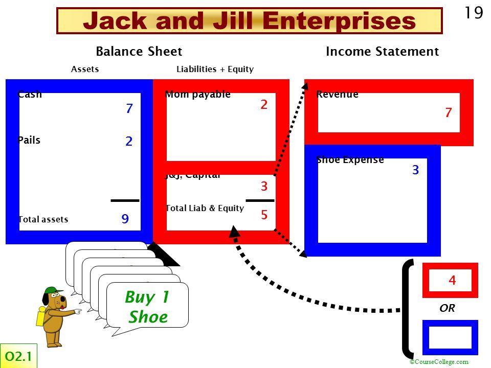 Jack and Jill Enterprises