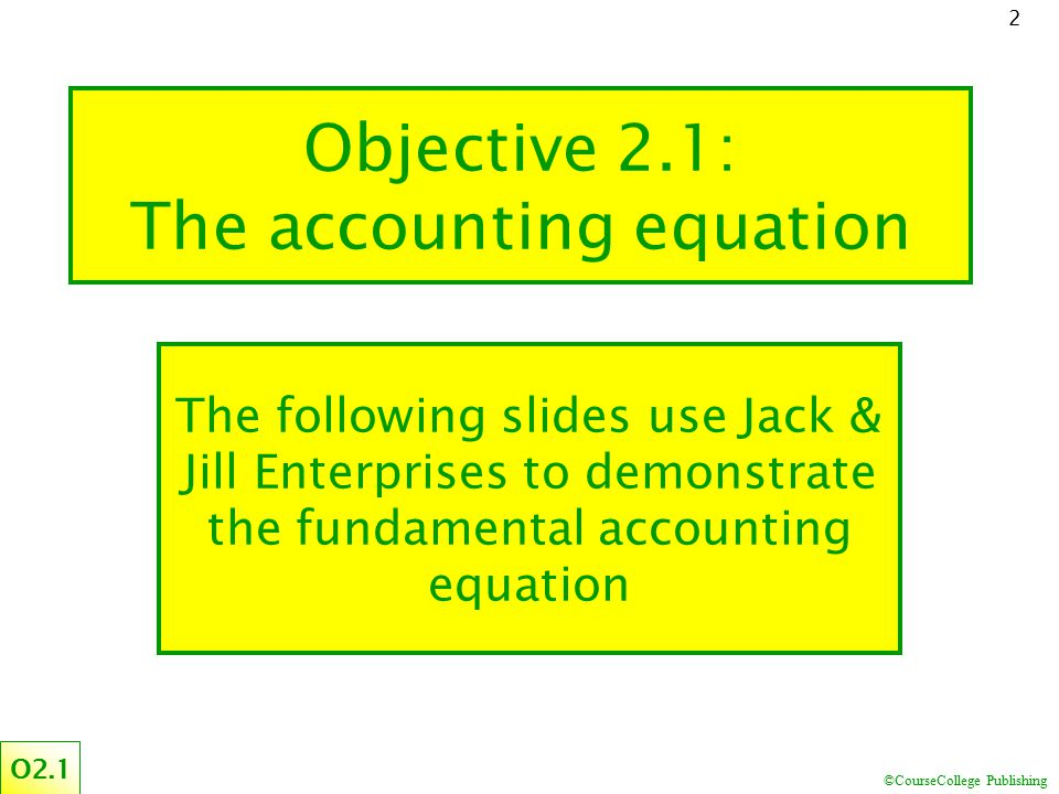 Objective 2.1: The accounting equation
