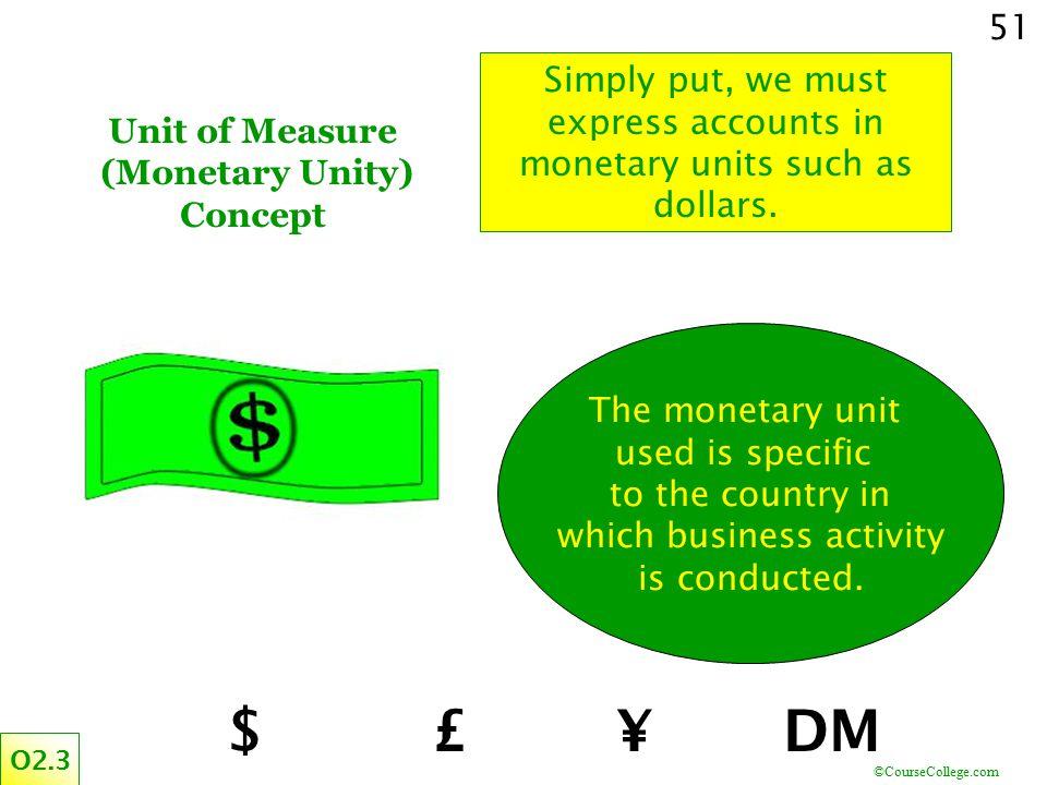 (Monetary Unity) Concept