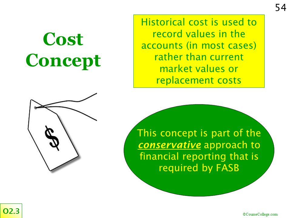 Historical cost is used to record values in the accounts (in most cases) rather than current market values or replacement costs