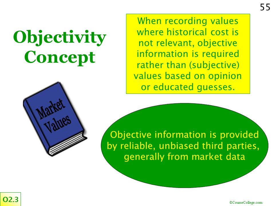 When recording values where historical cost is not relevant, objective information is required rather than (subjective) values based on opinion or educated guesses.