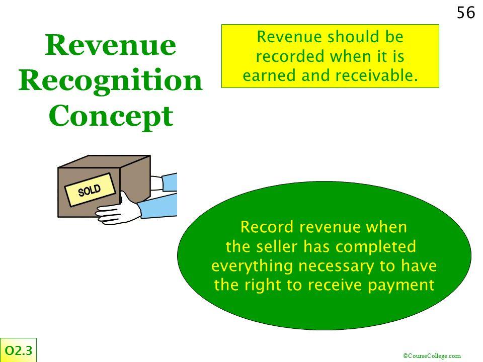Revenue Recognition Concept