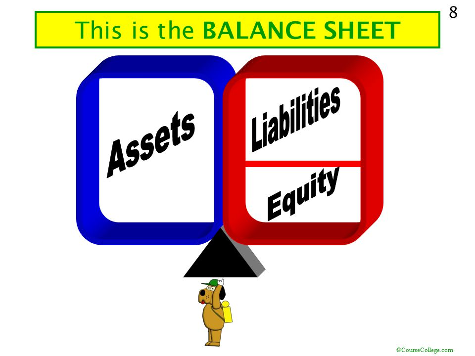This is the BALANCE SHEET