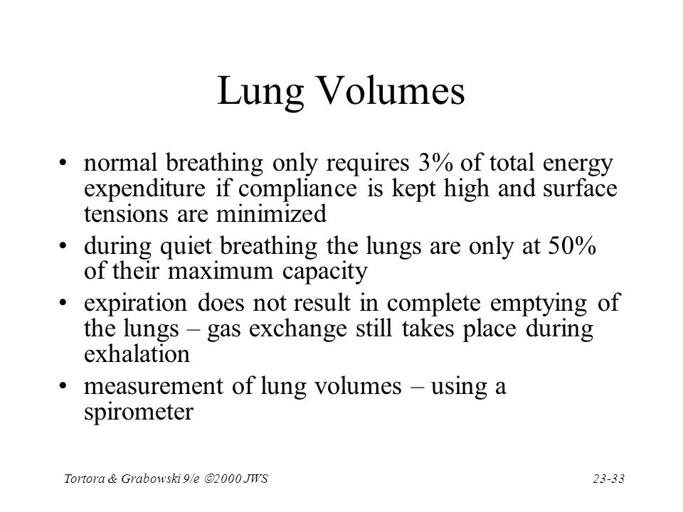 Lung Volumes normal breathing only requires 3% of total energy expenditure if compliance is kept high and surface tensions are minimized.