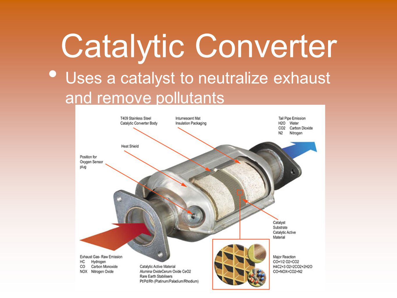 Uses a catalyst to neutralize exhaust and remove pollutants