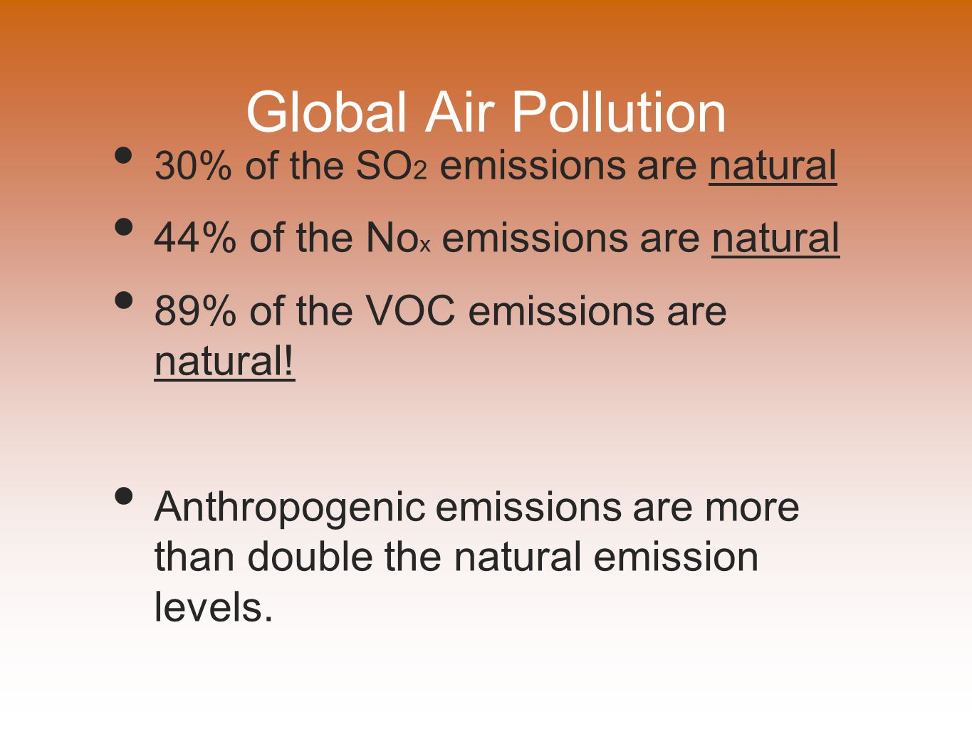 Global Air Pollution 44% of the Nox emissions are natural