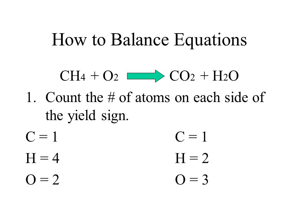 How to Balance Equations