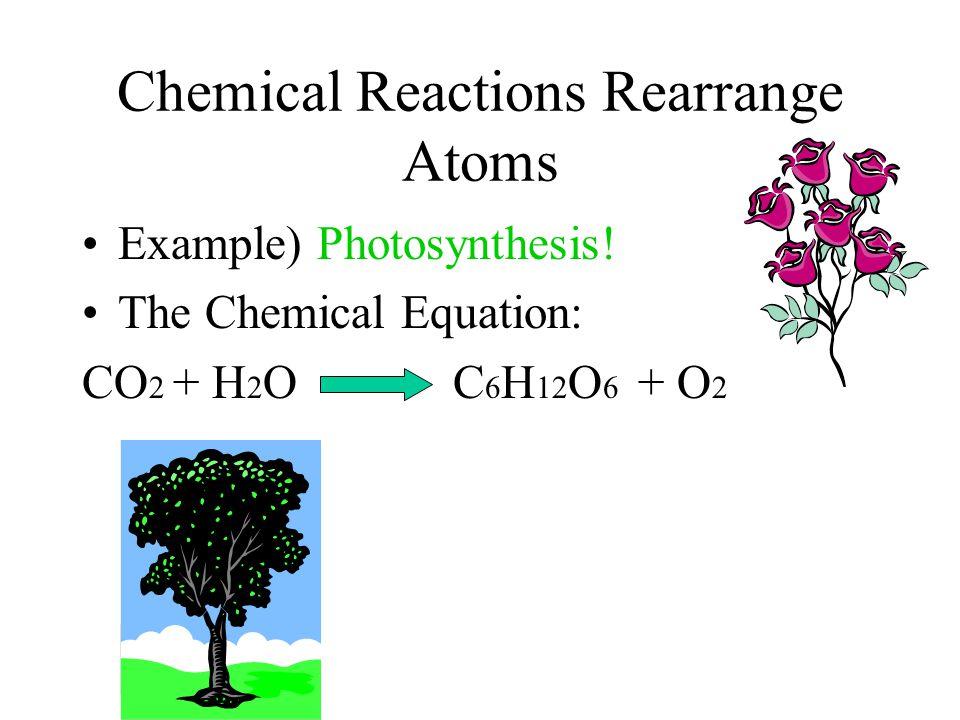 Chemical Reactions Rearrange Atoms