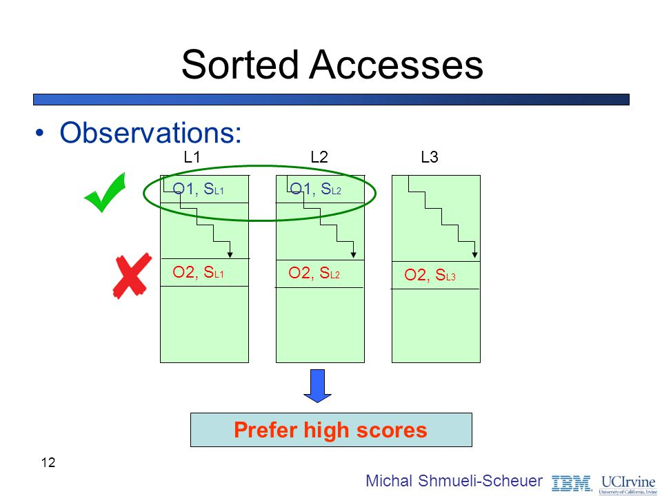 Sorted Accesses Observations: Prefer high scores L1 L2 L3 O1, SL1