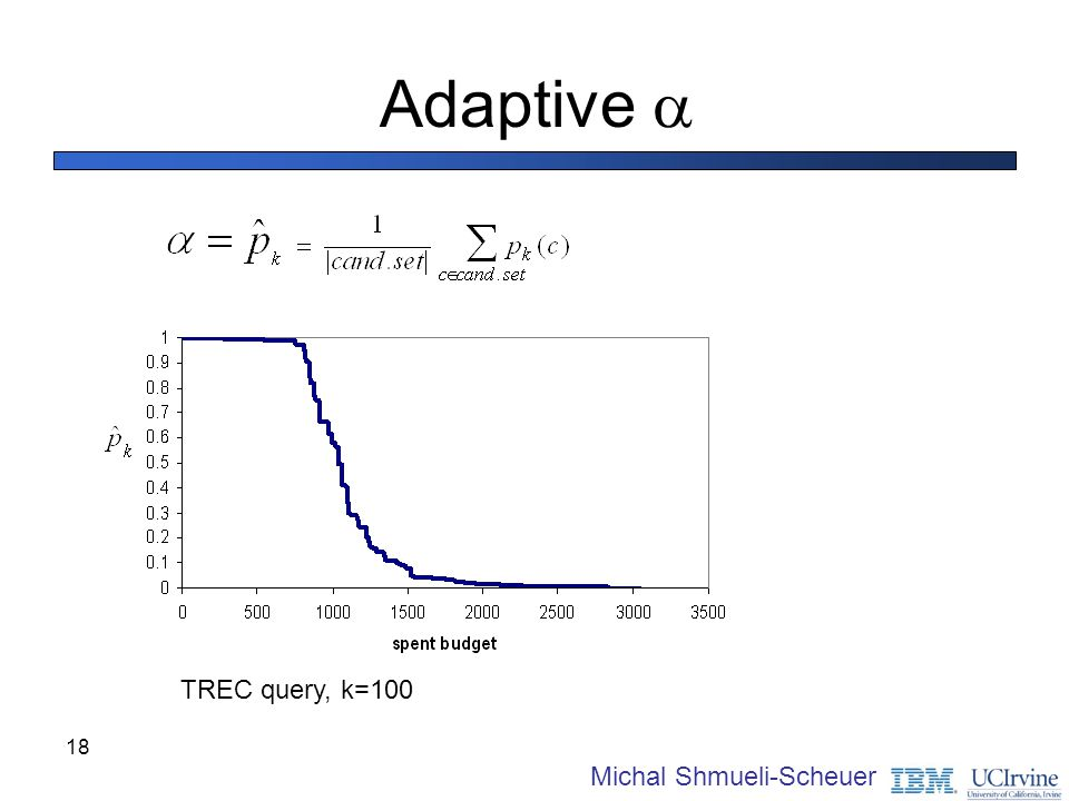 Adaptive  TREC query, k=100 Michal Shmueli-Scheuer