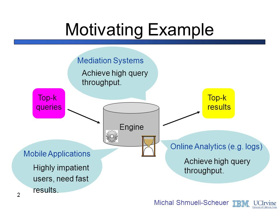 Motivating Example Mediation Systems Achieve high query throughput.