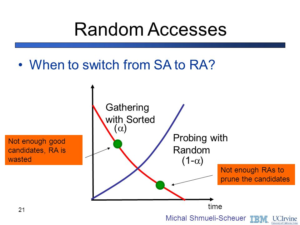 Random Accesses When to switch from SA to RA Gathering with Sorted