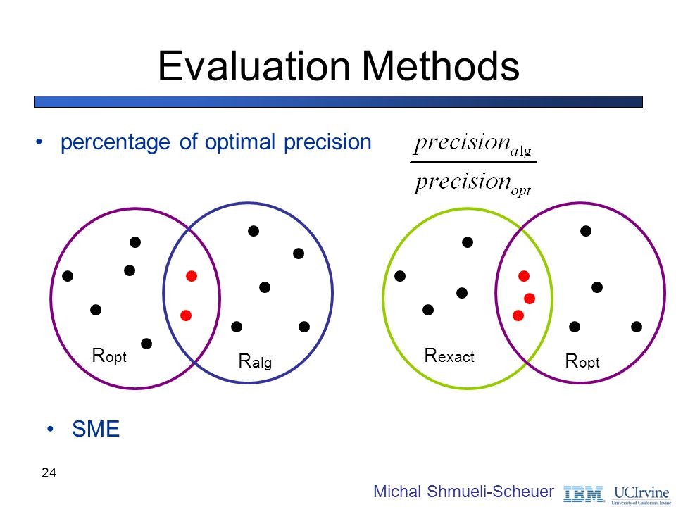 Evaluation Methods percentage of optimal precision SME Ropt Rexact