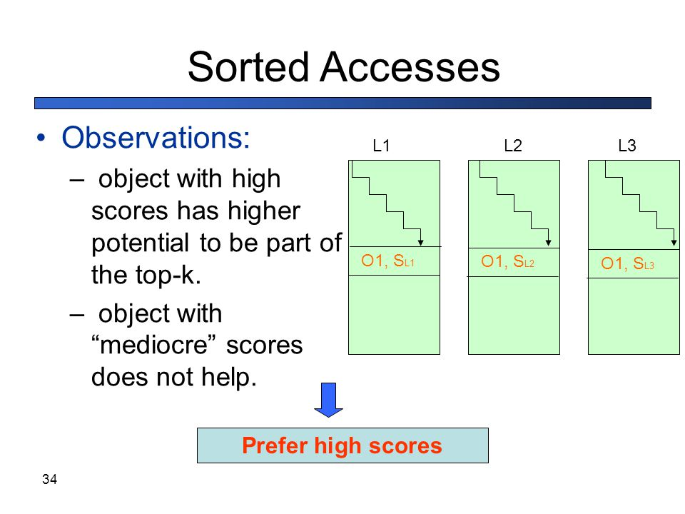 Sorted Accesses Observations: