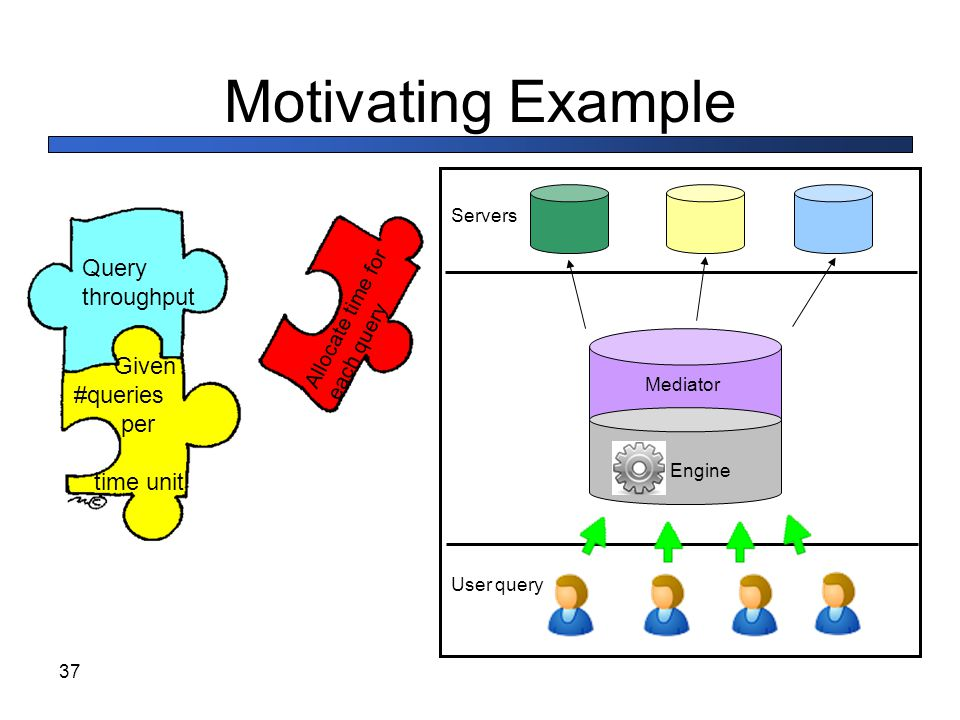 Motivating Example Query throughput Given #queries per time unit