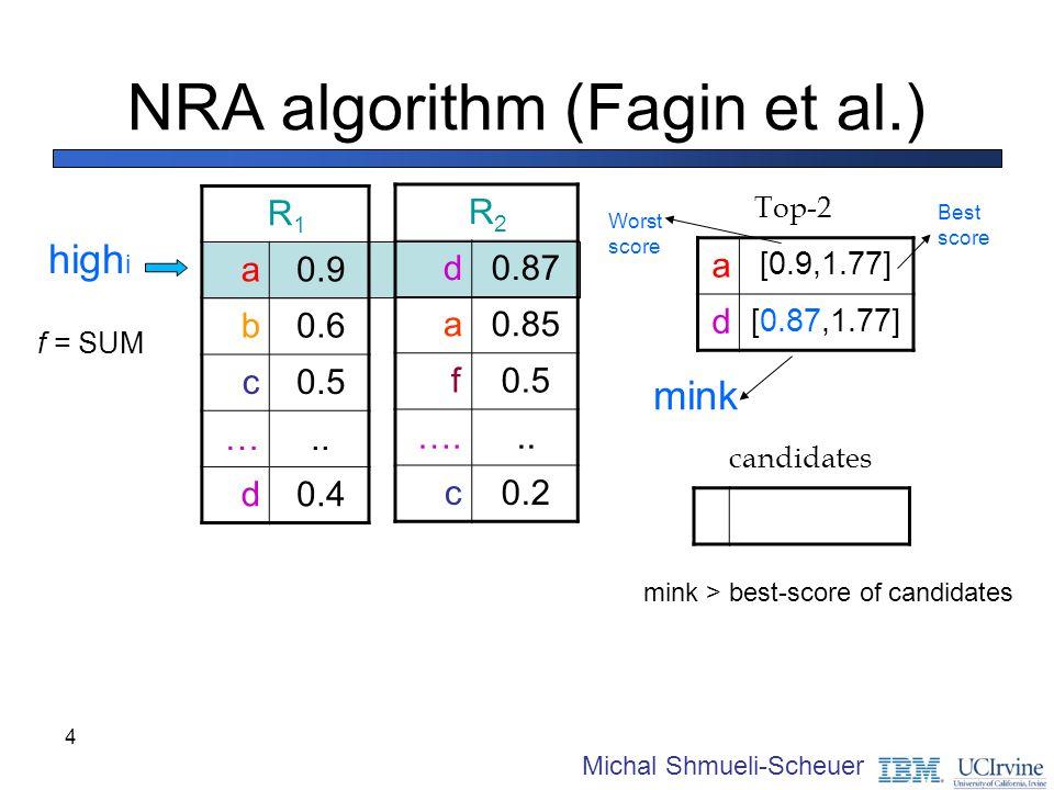 NRA algorithm (Fagin et al.)