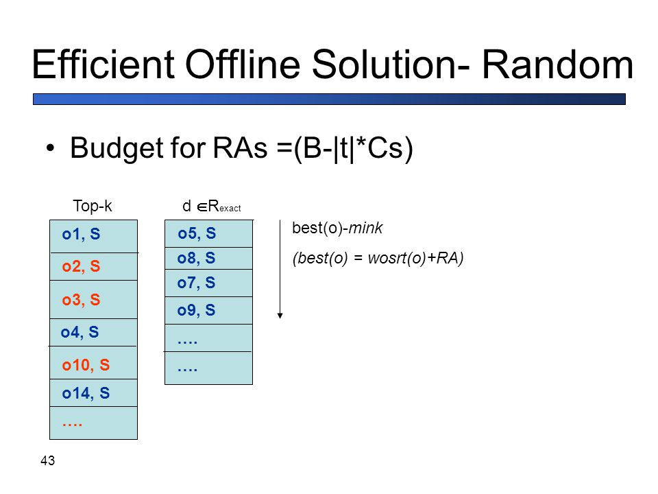 Efficient Offline Solution- Random