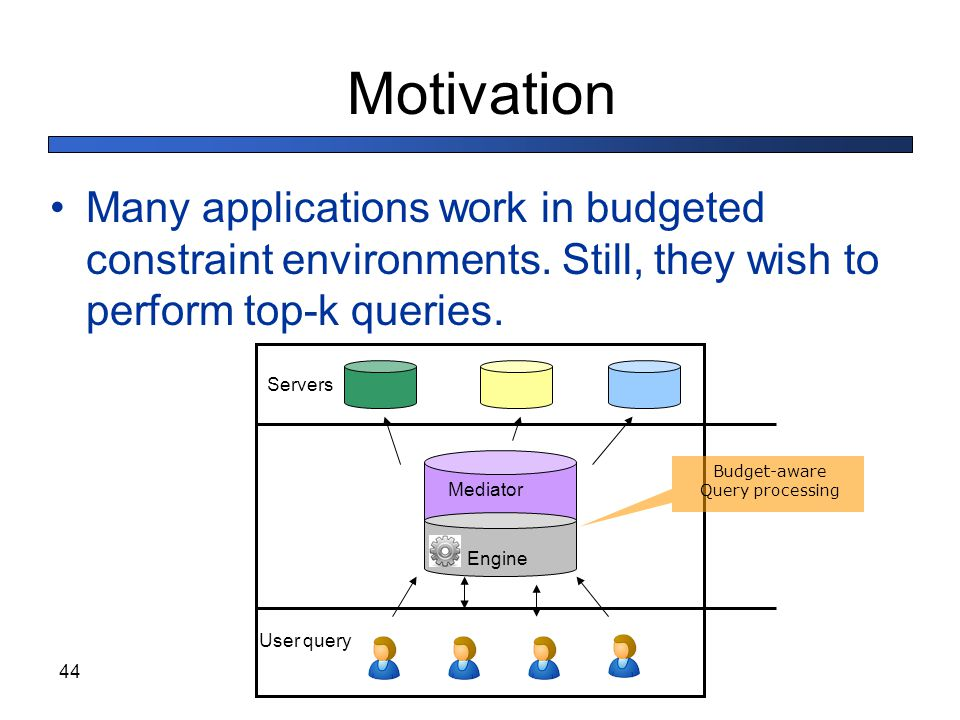 Motivation Many applications work in budgeted constraint environments. Still, they wish to perform top-k queries.