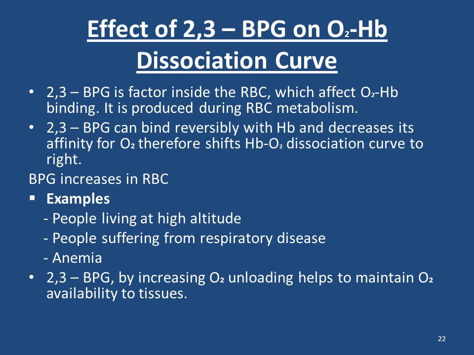 Effect of 2,3 – BPG on O2-Hb Dissociation Curve
