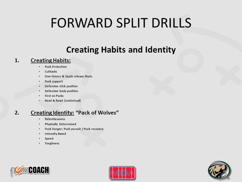 Creating Habits and Identity