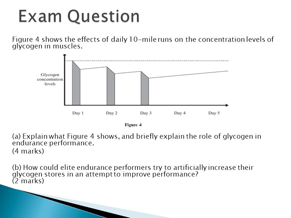Exam Question Figure 4 shows the effects of daily 10-mile runs on the concentration levels of glycogen in muscles.