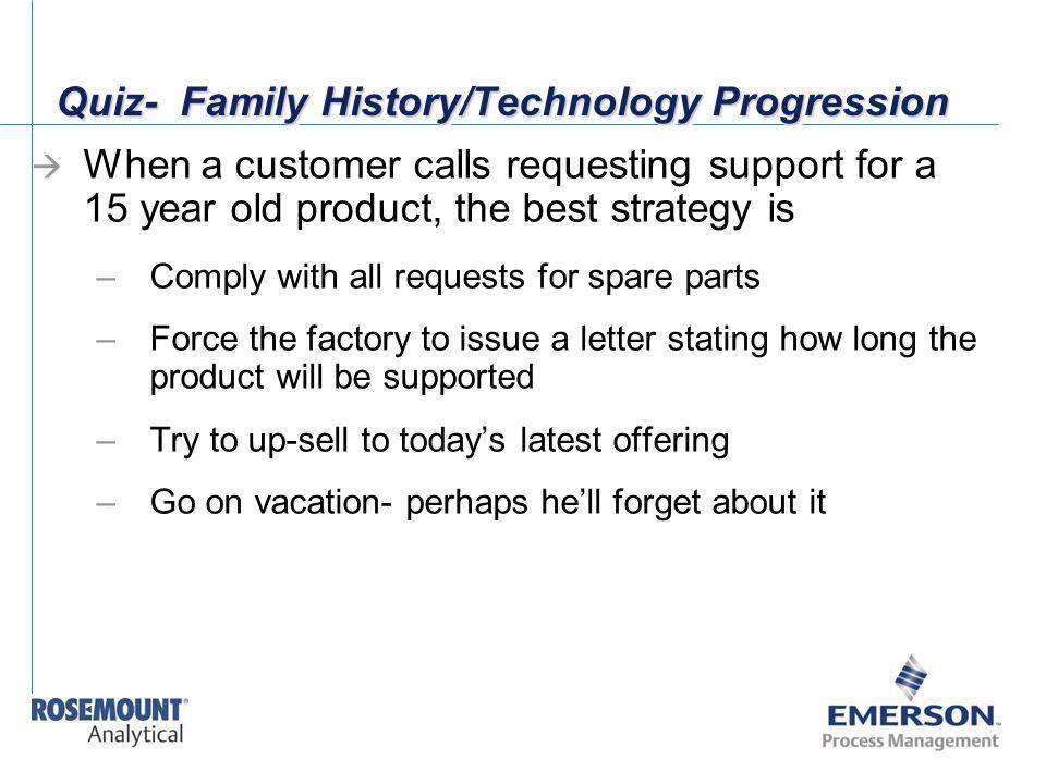 Quiz- Family History/Technology Progression