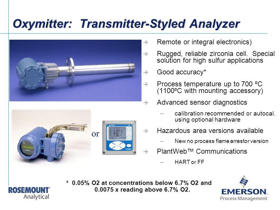 Oxymitter: Transmitter-Styled Analyzer