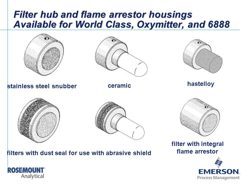 Filter hub and flame arrestor housings Available for World Class, Oxymitter, and 6888