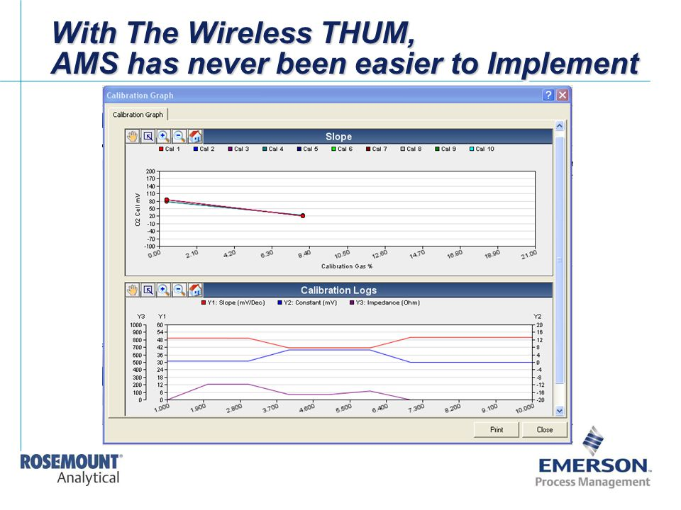 With The Wireless THUM, AMS has never been easier to Implement