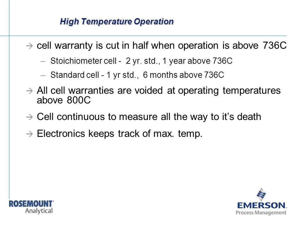 High Temperature Operation