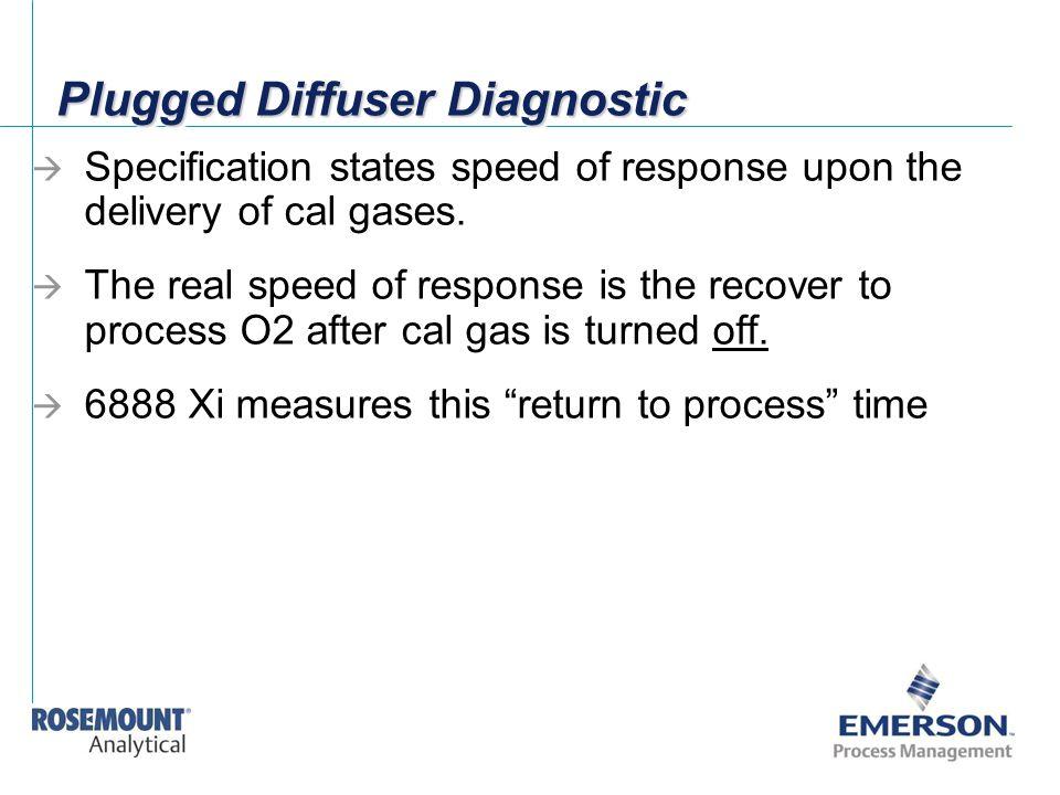 Plugged Diffuser Diagnostic
