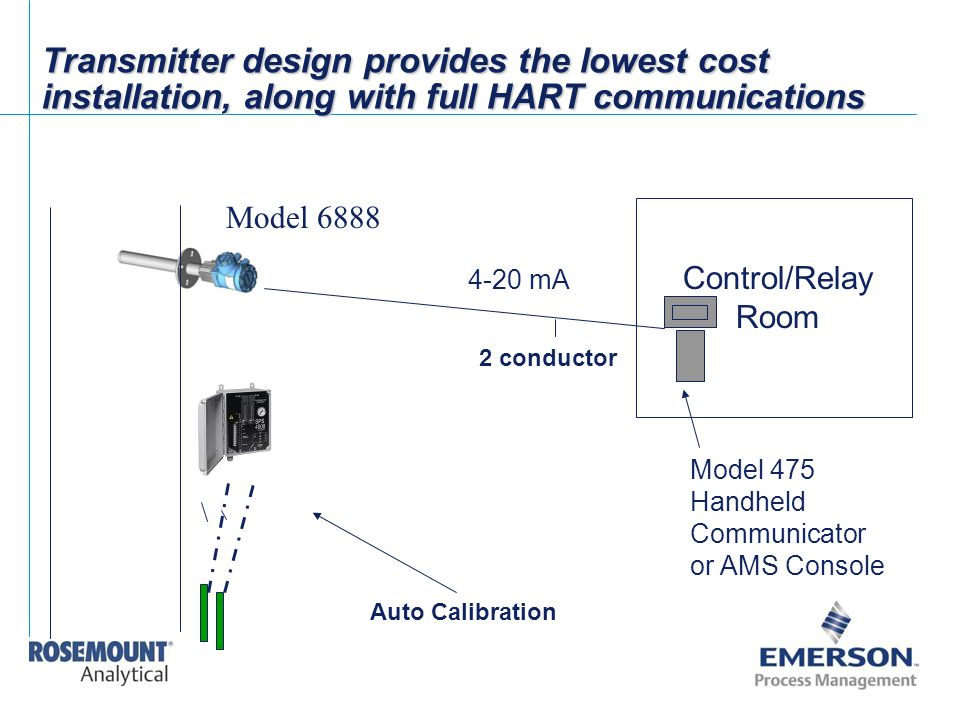 Transmitter design provides the lowest cost installation, along with full HART communications