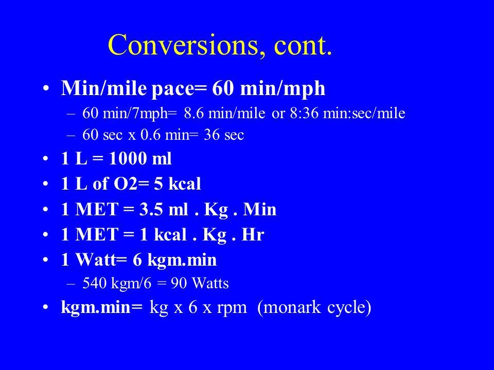 Conversions, cont. Min/mile pace= 60 min/mph 1 L = 1000 ml